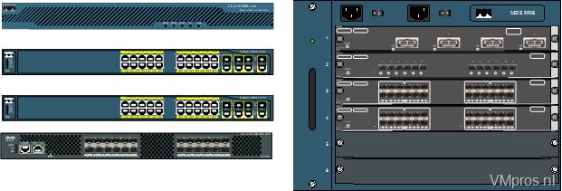 Cisco Rack Visio Icons | Cosmecol
