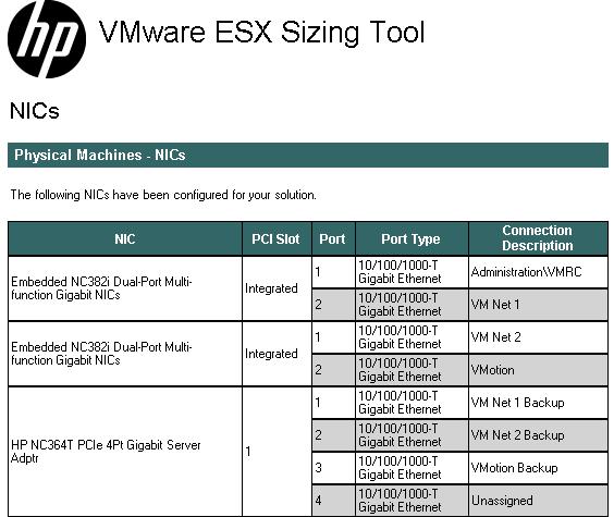 VMprosVMware: HP sizing tool for VMware vSphere - VMpros